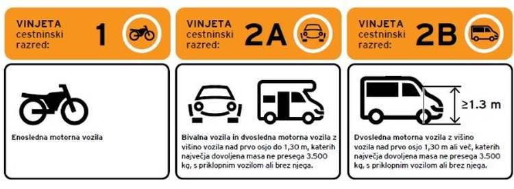 Slownien Kategorien