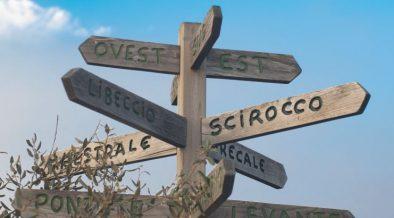 Wegweiser aus Holz - Winde in Kroatien und ihre Himmelsrichtungen